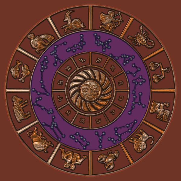 el zodiaco y las piedras preciosas